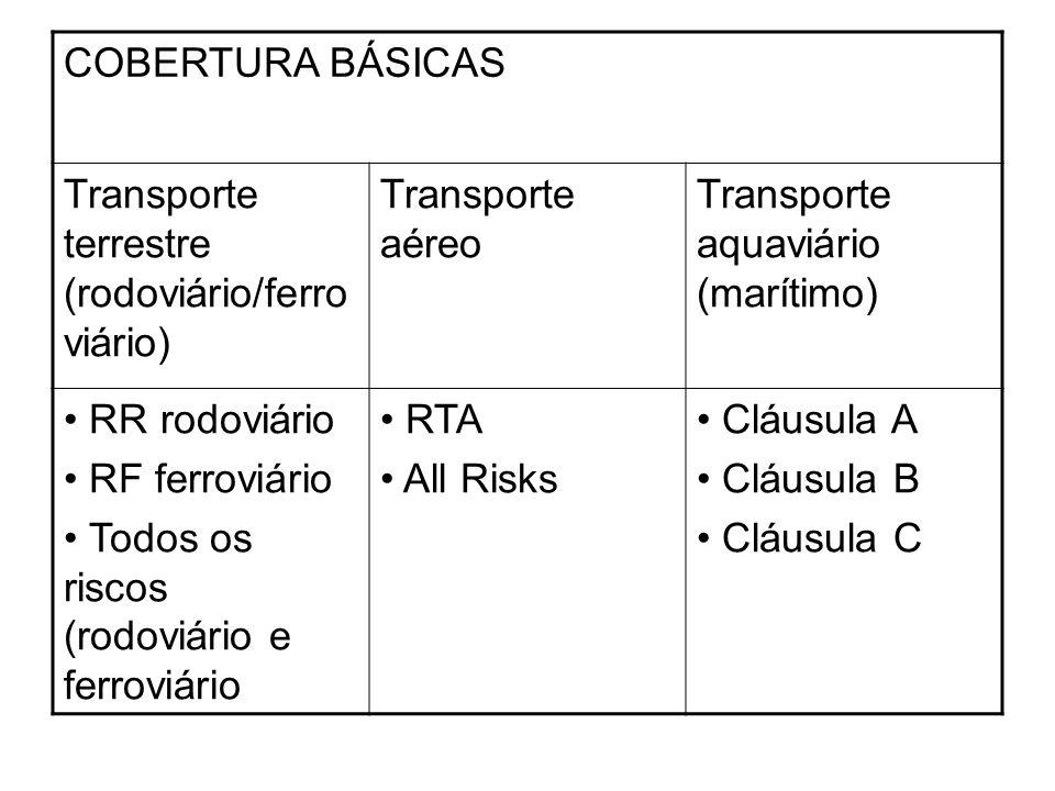 COBERTURA BÁSICAS Transporte terrestre (rodoviário/ferro viário) Transporte aéreo Transporte aquaviário (marítimo) RR rodoviário RF ferroviário Todos