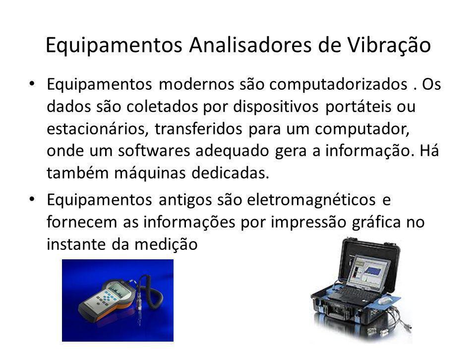Equipamentos Analisadores de Vibração Equipamentos modernos são computadorizados. Os dados são coletados por dispositivos portáteis ou estacionários,
