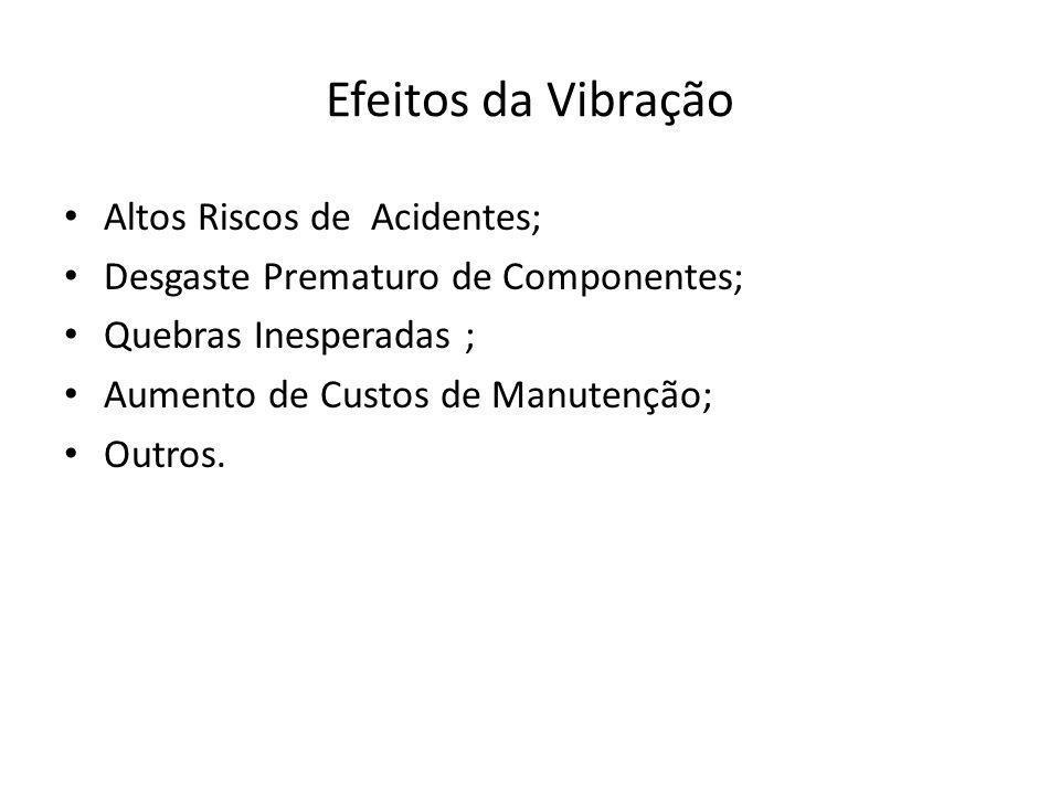 Efeitos da Vibração Altos Riscos de Acidentes; Desgaste Prematuro de Componentes; Quebras Inesperadas ; Aumento de Custos de Manutenção; Outros.