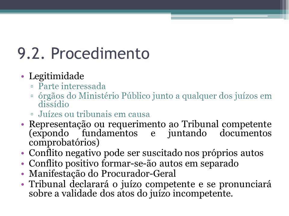 9.2. Procedimento Legitimidade Parte interessada órgãos do Ministério Público junto a qualquer dos juízos em dissídio Juízes ou tribunais em causa Rep