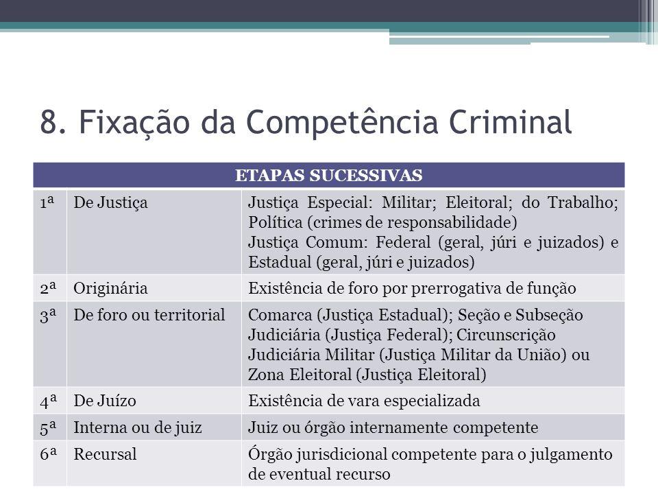 8. Fixação da Competência Criminal ETAPAS SUCESSIVAS 1ªDe JustiçaJustiça Especial: Militar; Eleitoral; do Trabalho; Política (crimes de responsabilida