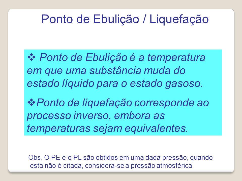 Ponto de Fusão / Solidificação Ponto de Fusão é a temperatura em que uma substância muda do estado sólido para o estado líquido. Ponto de Solidificaçã