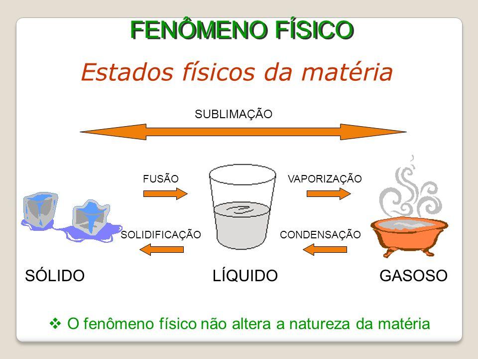 A DENSIDADE é maior quanto maior o estado de agregação da matéria Influência do Estado Físico da Substância sólido > líquido > gasoso Aumento do volume