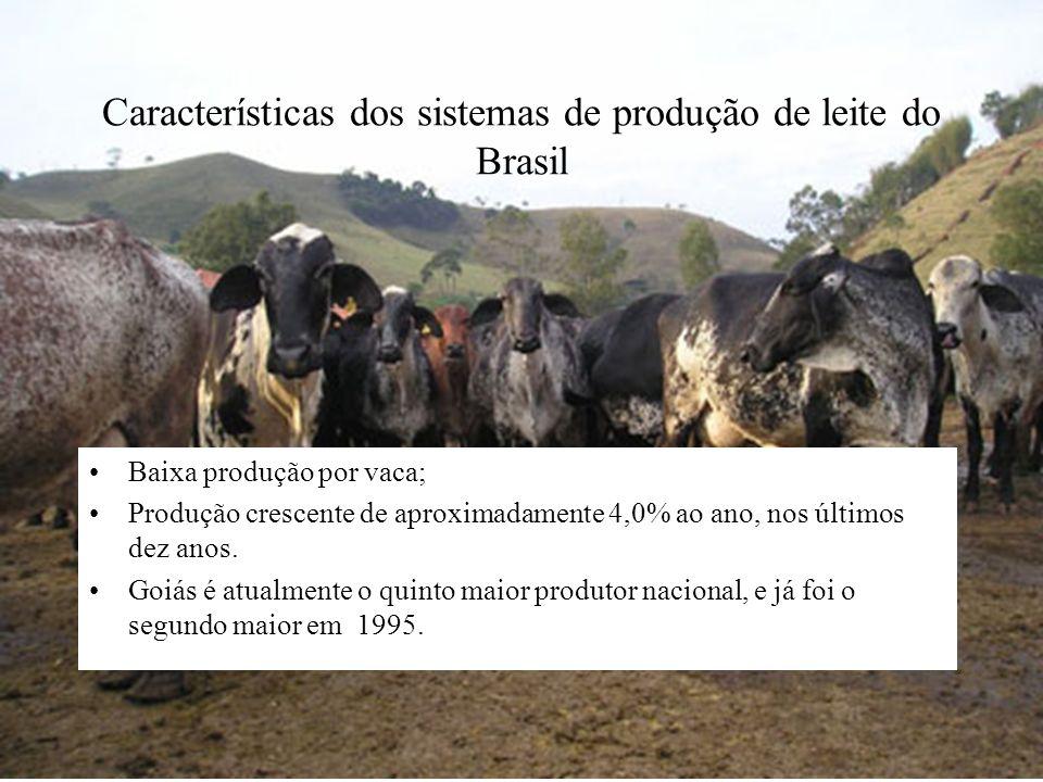 Características dos sistemas de produção de leite do Brasil Baixa produção por vaca; Produção crescente de aproximadamente 4,0% ao ano, nos últimos de