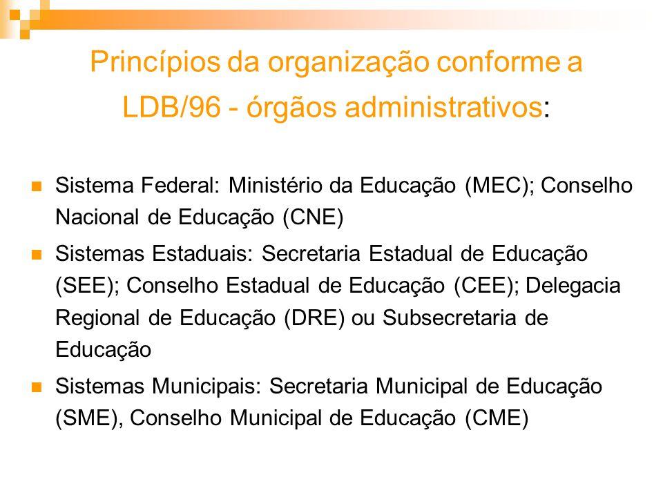 Princípios da organização conforme a LDB/96 - órgãos administrativos: Sistema Federal: Ministério da Educação (MEC); Conselho Nacional de Educação (CN