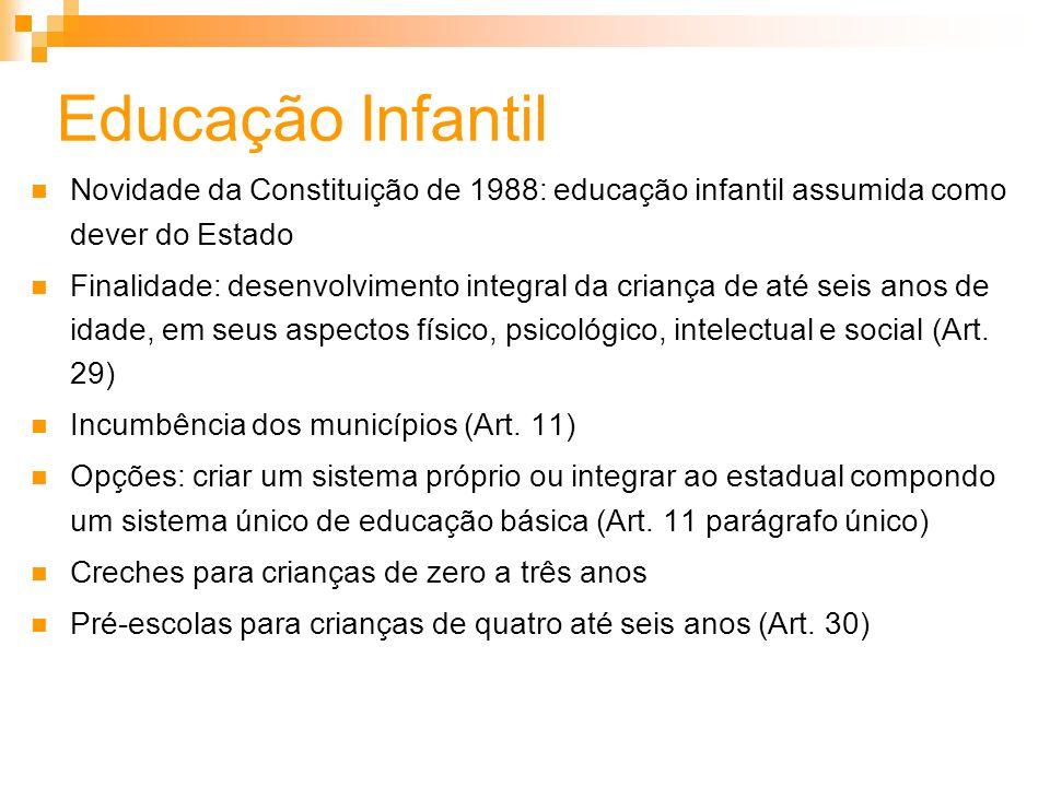 Educação Infantil Novidade da Constituição de 1988: educação infantil assumida como dever do Estado Finalidade: desenvolvimento integral da criança de