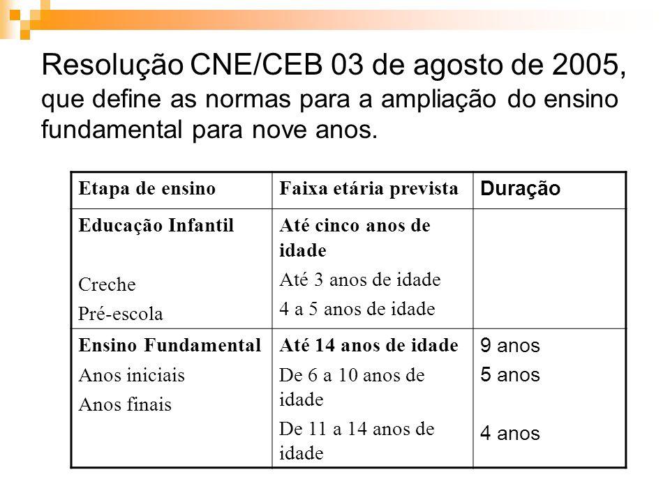 Resolução CNE/CEB 03 de agosto de 2005, que define as normas para a ampliação do ensino fundamental para nove anos. Etapa de ensinoFaixa etária previs