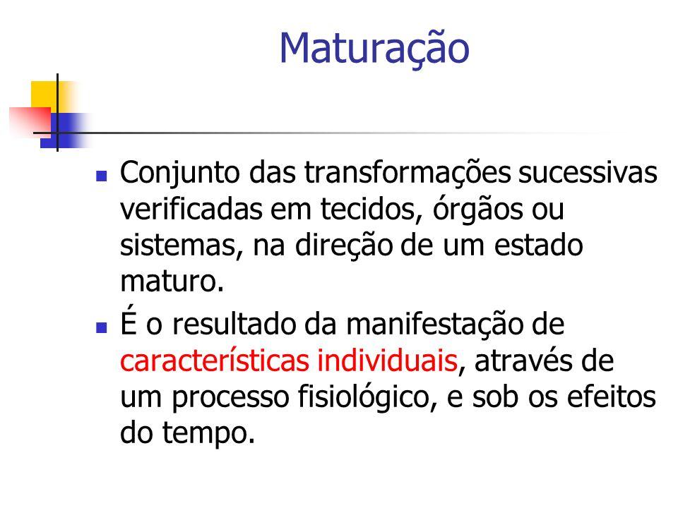 Maturação Conjunto das transformações sucessivas verificadas em tecidos, órgãos ou sistemas, na direção de um estado maturo. É o resultado da manifest