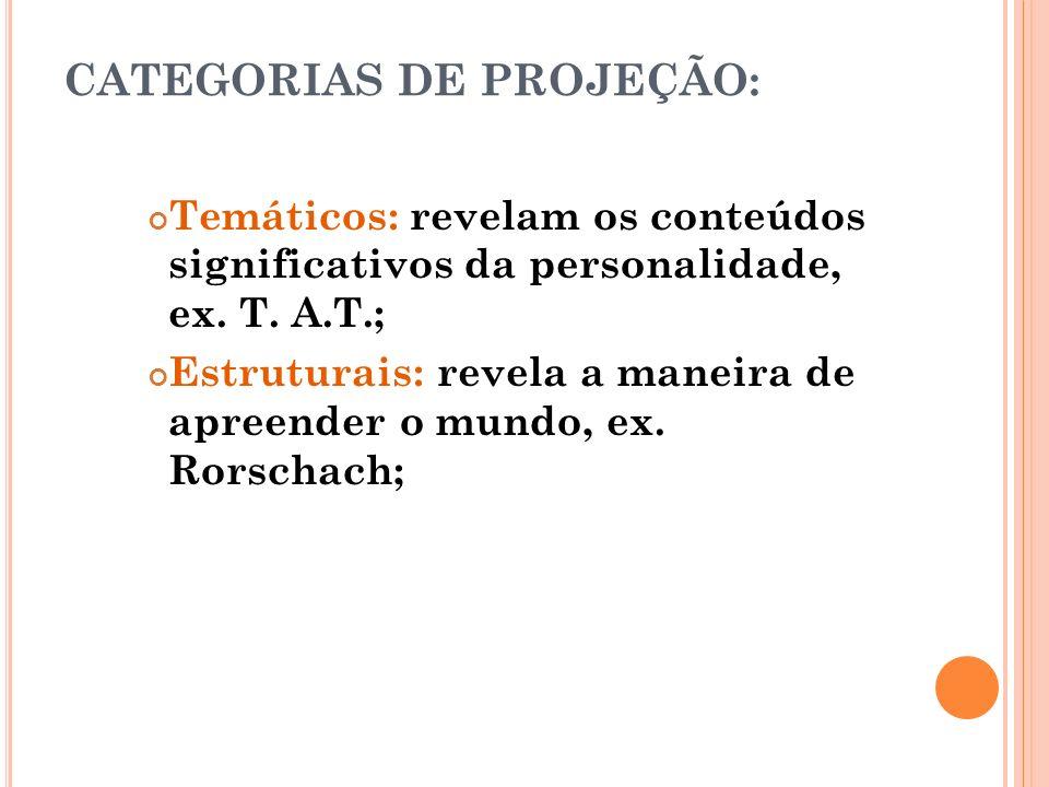 TIPOS DE PROJEÇÃO Especular (narcisismo): o sujeito reencontra características que pretende serem suas; Catártica: o sujeito atribui à imagem do outro