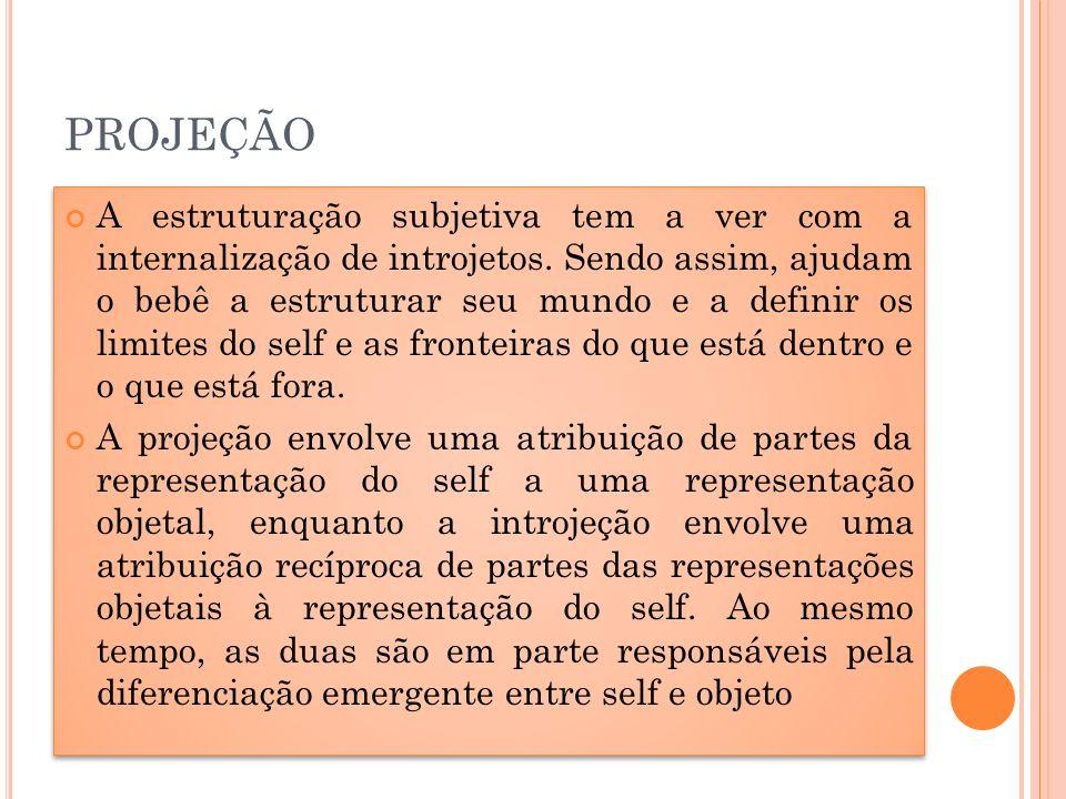 PROJEÇÃO Rapaport (1952) descreveu-a como sendo uma estruturação do mundo em termos subjetivos, de acordo com princípio organizador, inerente à person