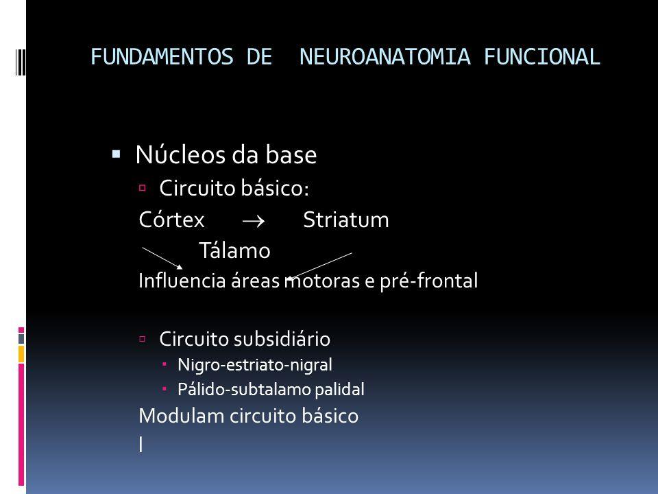 Núcleos da base Circuito básico: Córtex Striatum Tálamo Influencia áreas motoras e pré-frontal Circuito subsidiário Nigro-estriato-nigral Pálido-subta