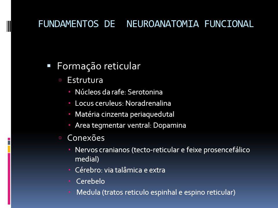 FUNDAMENTOS DE NEUROANATOMIA FUNCIONAL Formação reticular Estrutura Núcleos da rafe: Serotonina Locus ceruleus: Noradrenalina Matéria cinzenta periaqu