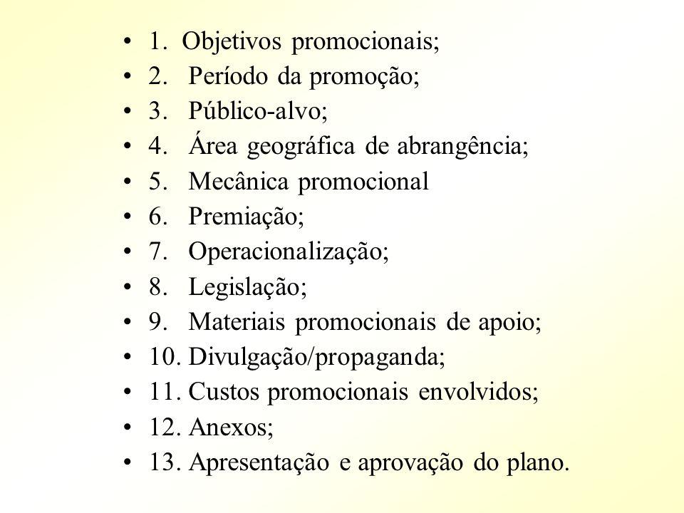 1. Objetivos promocionais; 2. Período da promoção; 3. Público-alvo; 4. Área geográfica de abrangência; 5. Mecânica promocional 6. Premiação; 7. Operac