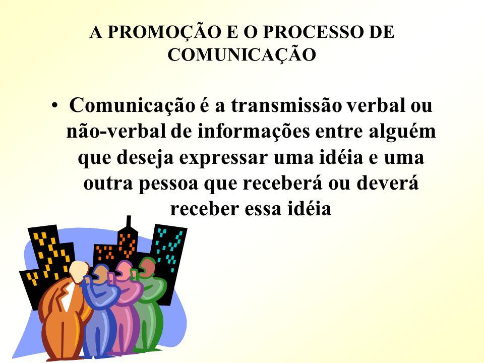 A PROMOÇÃO E O PROCESSO DE COMUNICAÇÃO Comunicação é a transmissão verbal ou não-verbal de informações entre alguém que deseja expressar uma idéia e u