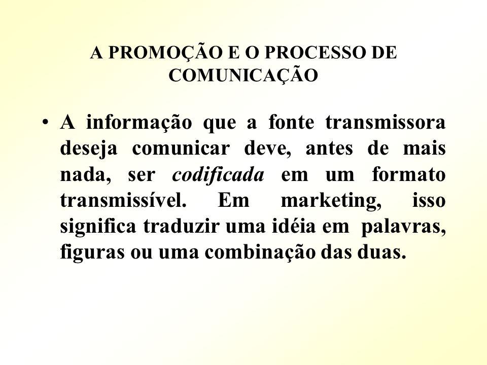 A PROMOÇÃO E O PROCESSO DE COMUNICAÇÃO A informação que a fonte transmissora deseja comunicar deve, antes de mais nada, ser codificada em um formato t