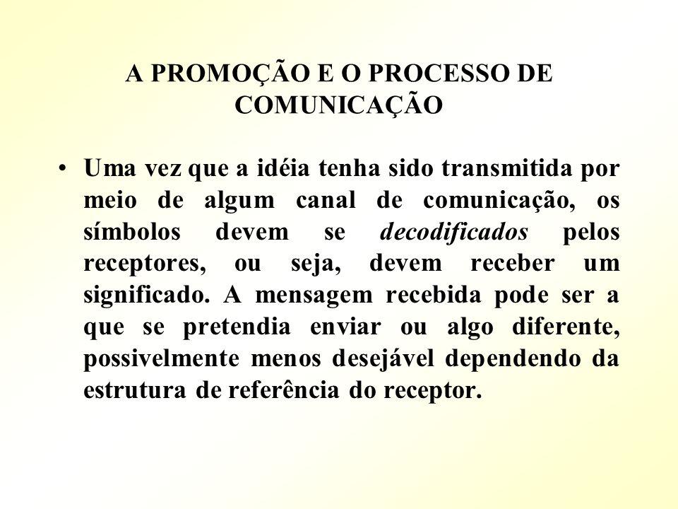 A PROMOÇÃO E O PROCESSO DE COMUNICAÇÃO Uma vez que a idéia tenha sido transmitida por meio de algum canal de comunicação, os símbolos devem se decodif