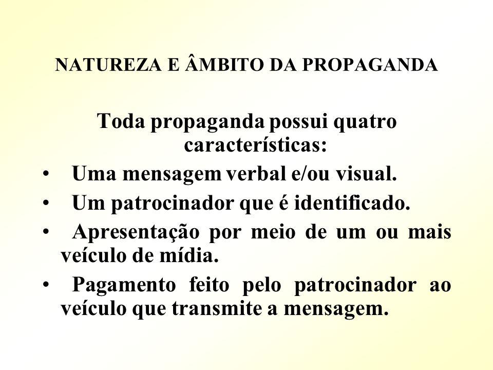 NATUREZA E ÂMBITO DA PROPAGANDA Toda propaganda possui quatro características: Uma mensagem verbal e/ou visual. Um patrocinador que é identificado. Ap