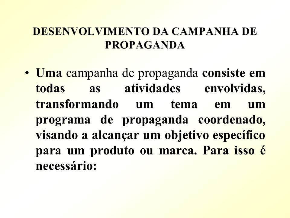 DESENVOLVIMENTO DA CAMPANHA DE PROPAGANDA Uma campanha de propaganda consiste em todas as atividades envolvidas, transformando um tema em um programa