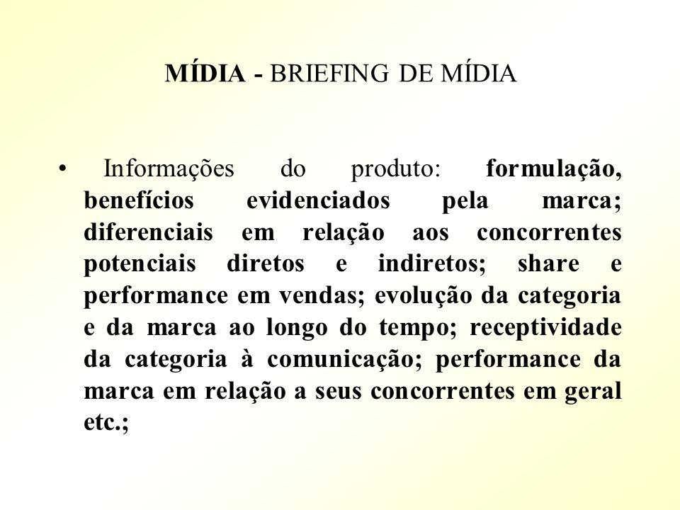 MÍDIA - BRIEFING DE MÍDIA Informações do produto: formulação, benefícios evidenciados pela marca; diferenciais em relação aos concorrentes potenciais