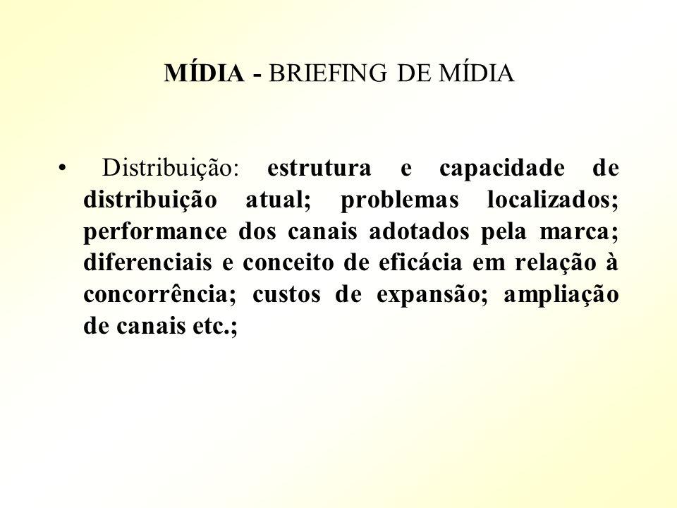 MÍDIA - BRIEFING DE MÍDIA Distribuição: estrutura e capacidade de distribuição atual; problemas localizados; performance dos canais adotados pela marc