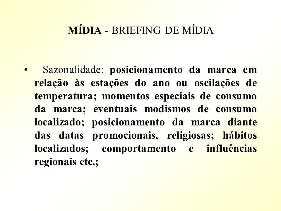MÍDIA - BRIEFING DE MÍDIA Sazonalidade: posicionamento da marca em relação às estações do ano ou oscilações de temperatura; momentos especiais de cons