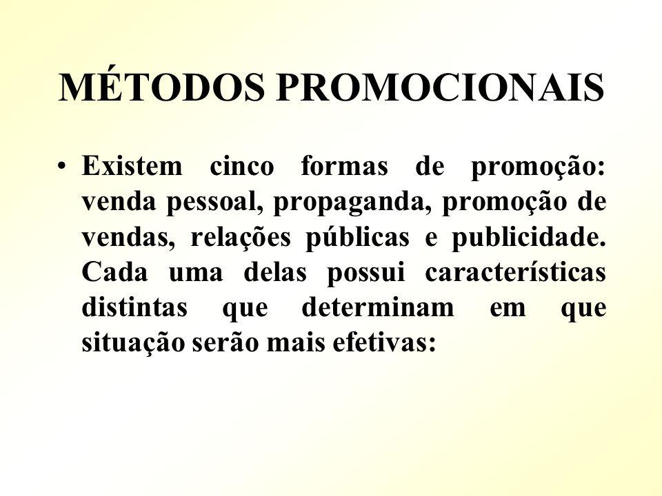 MÉTODOS PROMOCIONAIS Existem cinco formas de promoção: venda pessoal, propaganda, promoção de vendas, relações públicas e publicidade. Cada uma delas