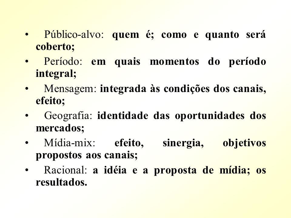 Público-alvo:quem é; como e quanto será coberto; Período: em quais momentos do período integral; Mensagem: integrada às condições dos canais, efeito;