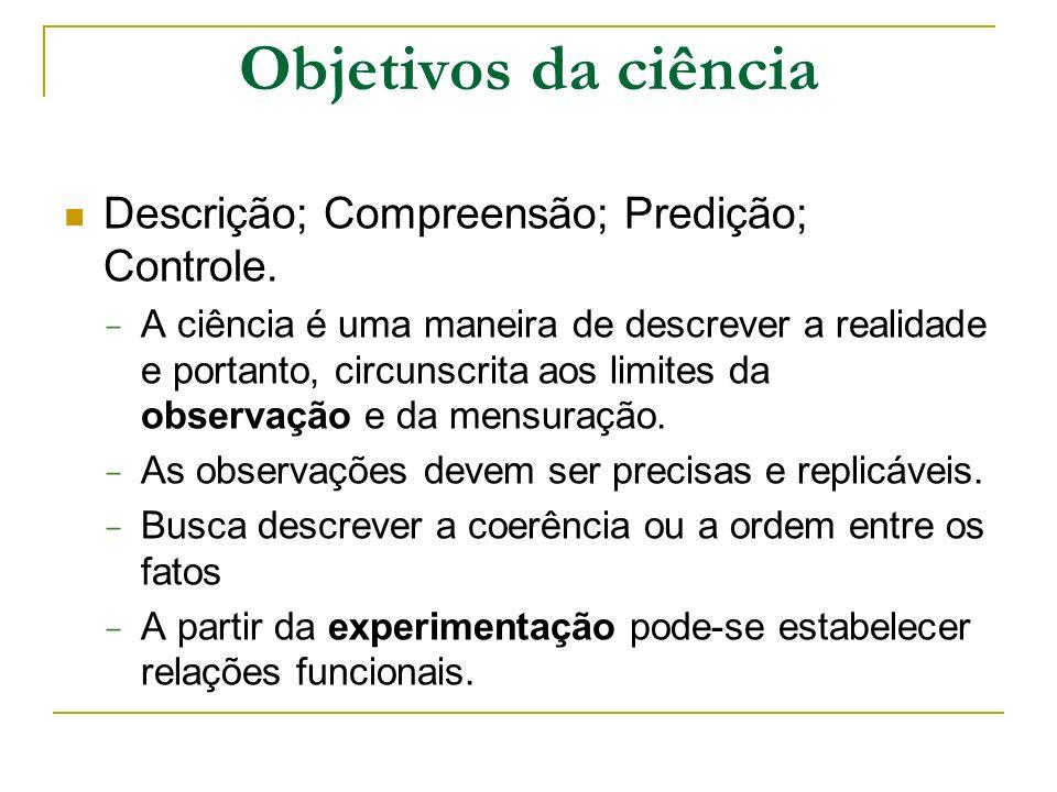 Objetivos da ciência Descrição; Compreensão; Predição; Controle.  A ciência é uma maneira de descrever a realidade e portanto, circunscrita aos limit