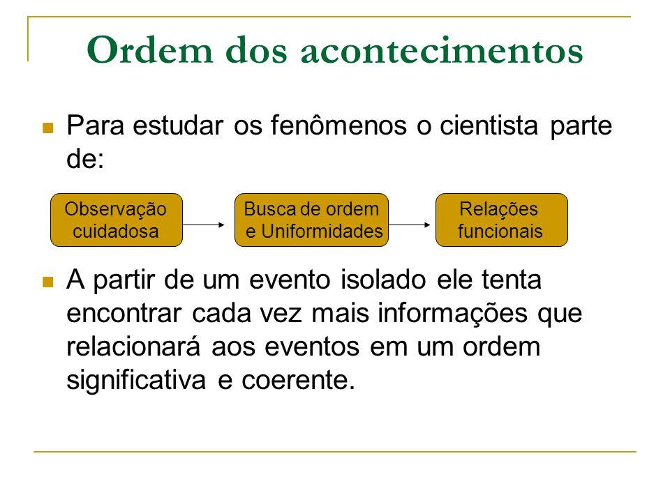 Ordem dos acontecimentos Observação cuidadosa Busca de ordem e Uniformidades Relações funcionais Para estudar os fenômenos o cientista parte de: A par