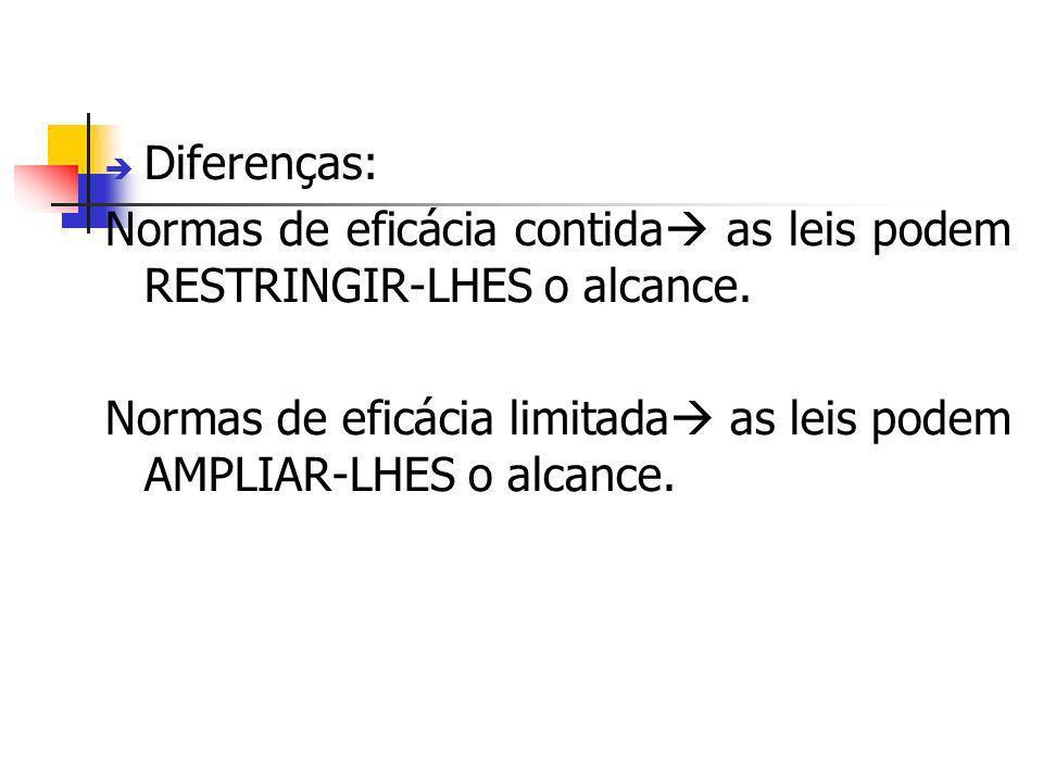 Diferenças: Normas de eficácia contida as leis podem RESTRINGIR-LHES o alcance. Normas de eficácia limitada as leis podem AMPLIAR-LHES o alcance.