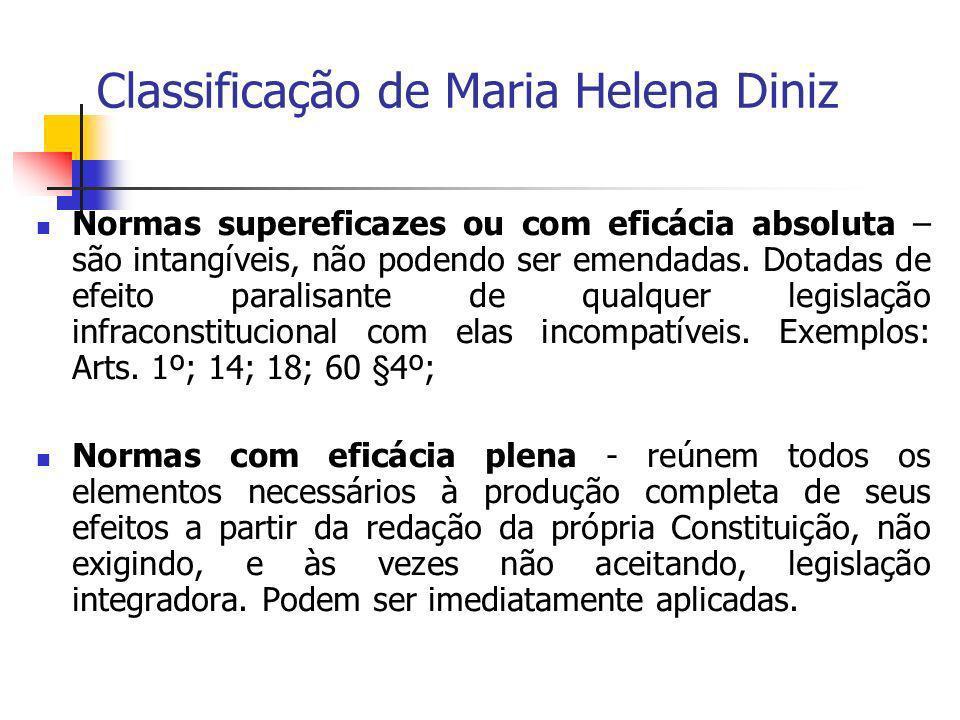 Classificação de Maria Helena Diniz Normas supereficazes ou com eficácia absoluta – são intangíveis, não podendo ser emendadas. Dotadas de efeito para