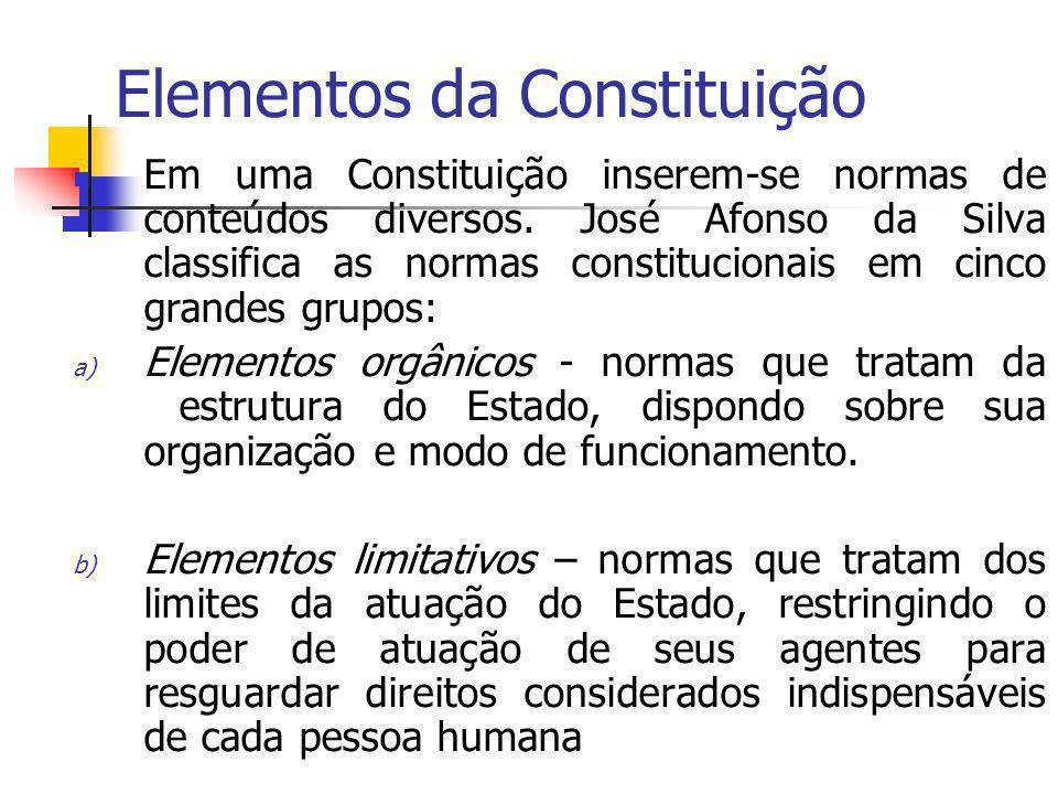 Elementos da Constituição Em uma Constituição inserem-se normas de conteúdos diversos. José Afonso da Silva classifica as normas constitucionais em ci