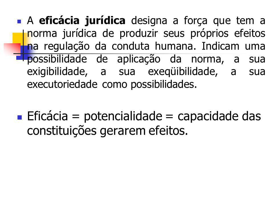 A eficácia jurídica designa a força que tem a norma jurídica de produzir seus próprios efeitos na regulação da conduta humana. Indicam uma possibilida