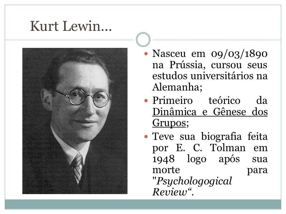 kurt lewin theory of learning