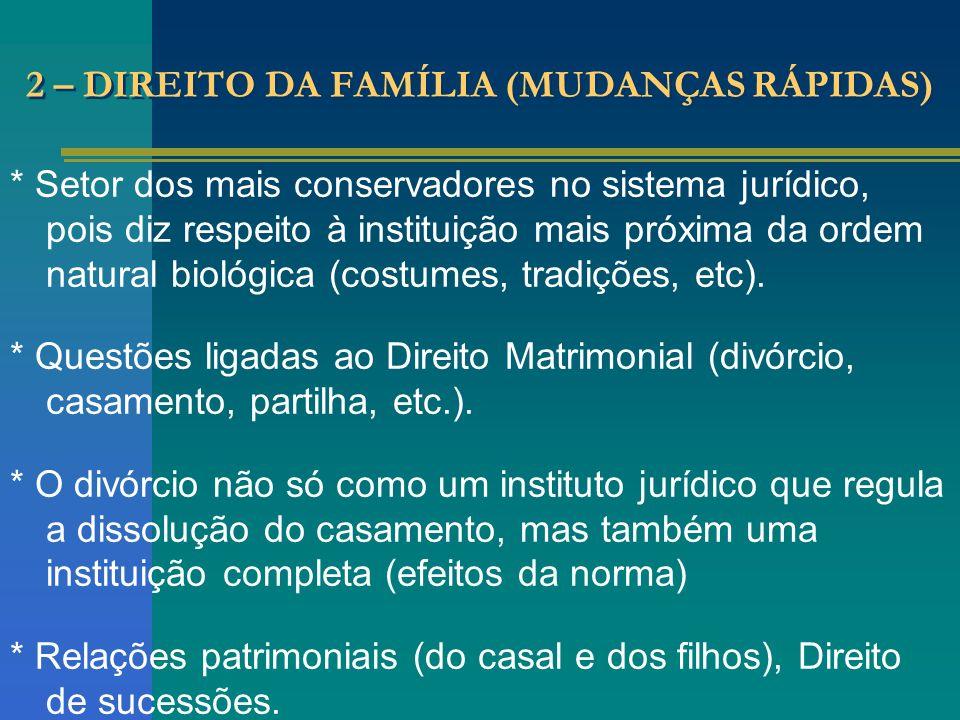 2 – DIREITO DA FAMÍLIA (MUDANÇAS RÁPIDAS) * Setor dos mais conservadores no sistema jurídico, pois diz respeito à instituição mais próxima da ordem na