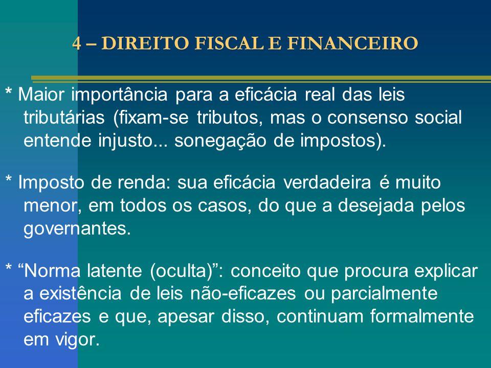 4 – DIREITO FISCAL E FINANCEIRO * Maior importância para a eficácia real das leis tributárias (fixam-se tributos, mas o consenso social entende injust