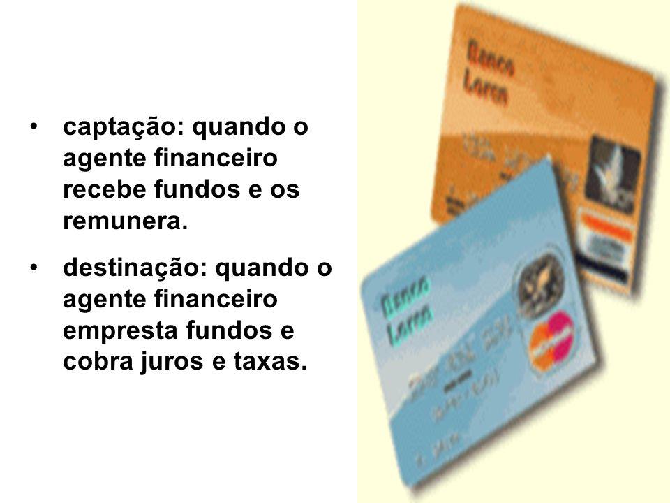 captação: quando o agente financeiro recebe fundos e os remunera. destinação: quando o agente financeiro empresta fundos e cobra juros e taxas.