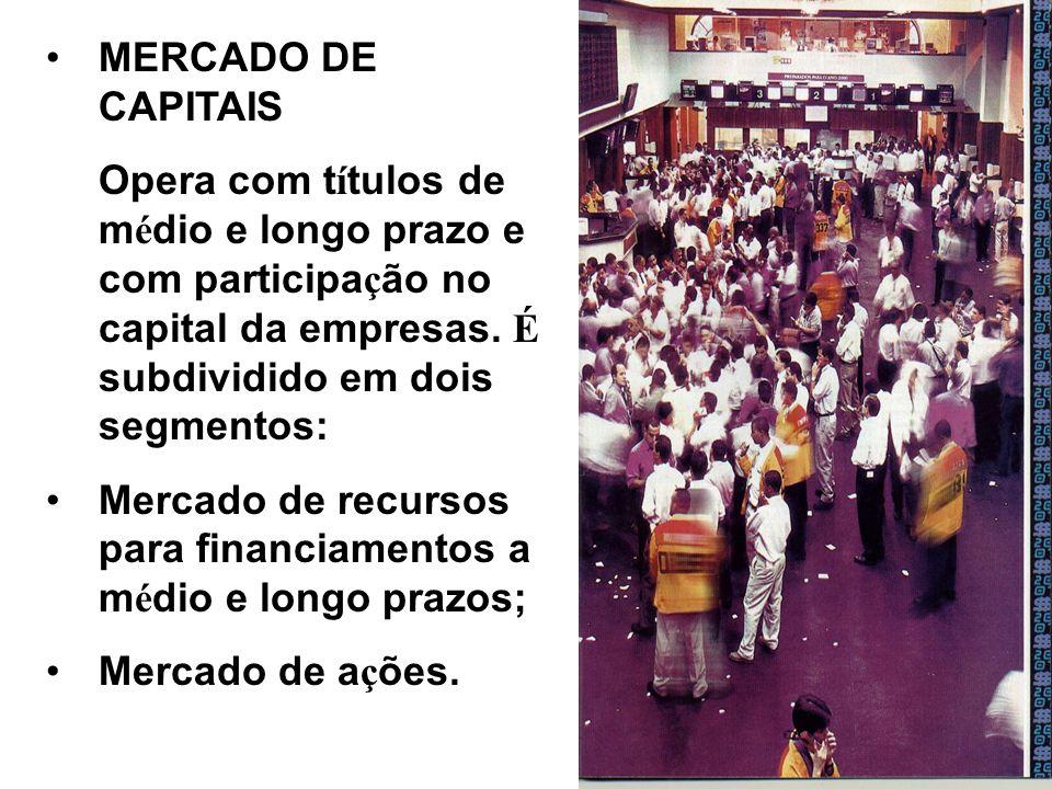 MERCADO DE CAPITAIS Opera com t í tulos de m é dio e longo prazo e com participa ç ão no capital da empresas. É subdividido em dois segmentos: Mercado