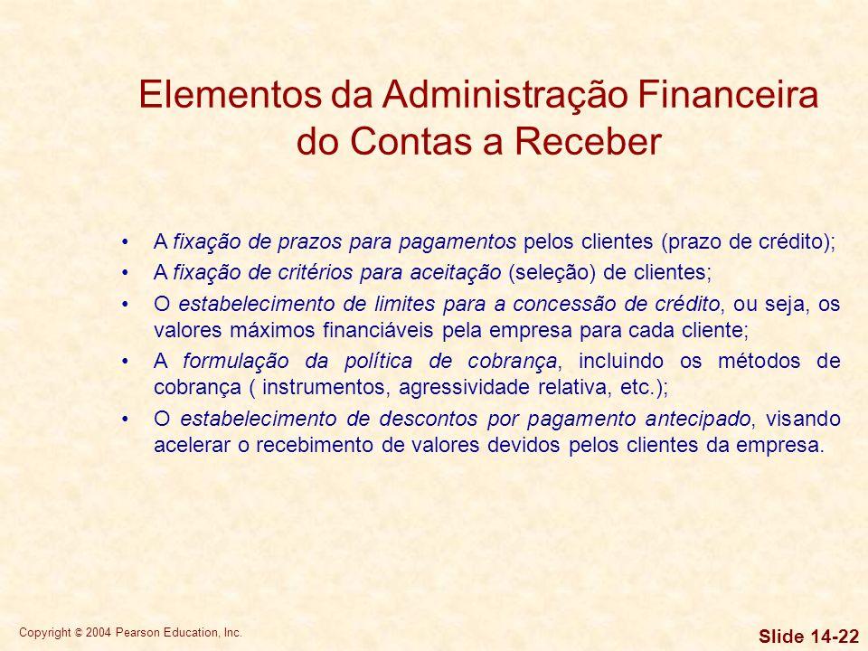 Copyright © 2004 Pearson Education, Inc. Slide 14-21 Fatores Condicionantes do Investimento em Contas a Receber O volume das vendas a prazo; A proporç