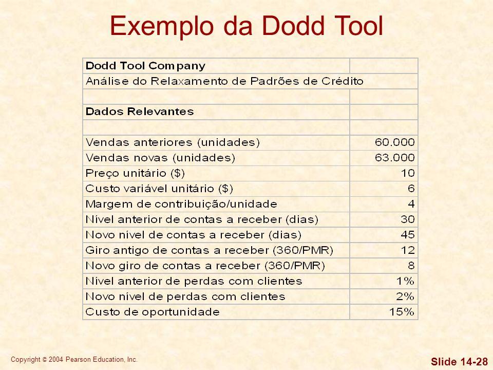 Copyright © 2004 Pearson Education, Inc. Slide 14-27 Exemplo da Dodd Tool Dodd Tool, uma empresa fabricante de ferramentas de moldagem, está atualment