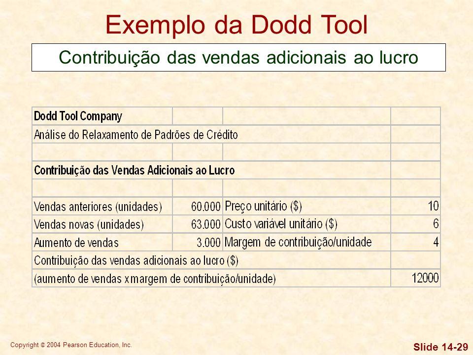 Copyright © 2004 Pearson Education, Inc. Slide 14-28 Exemplo da Dodd Tool