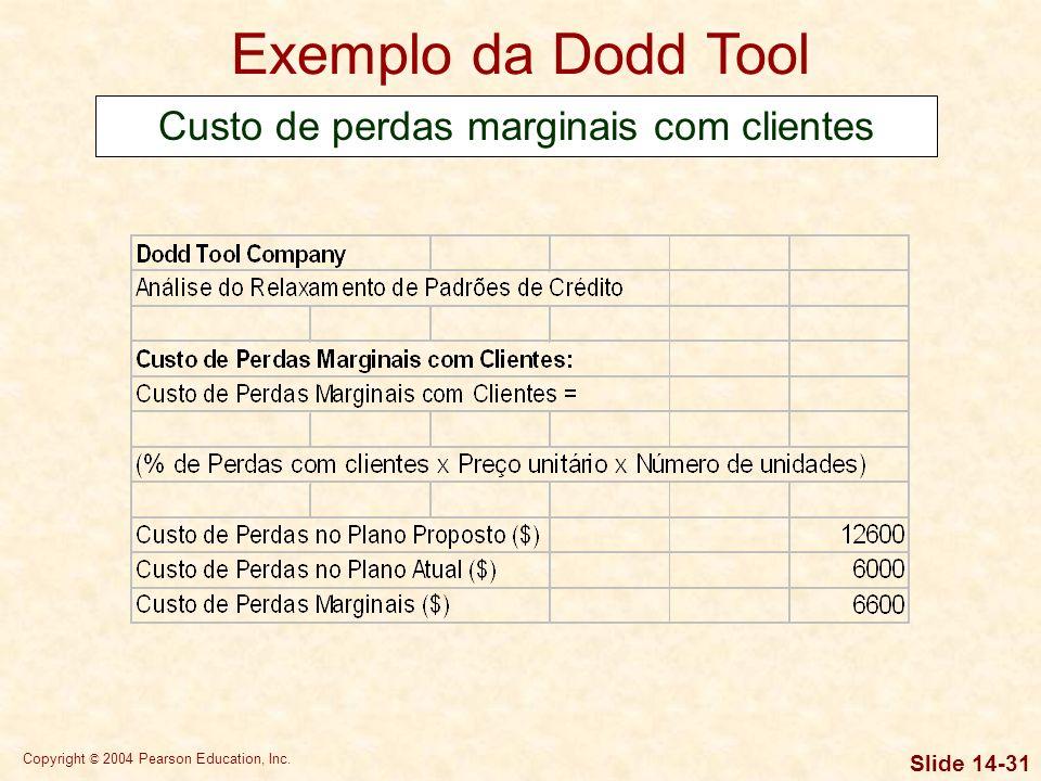 Copyright © 2004 Pearson Education, Inc. Slide 14-30 Exemplo da Dodd Tool Custo do investimento marginal em contas a receber