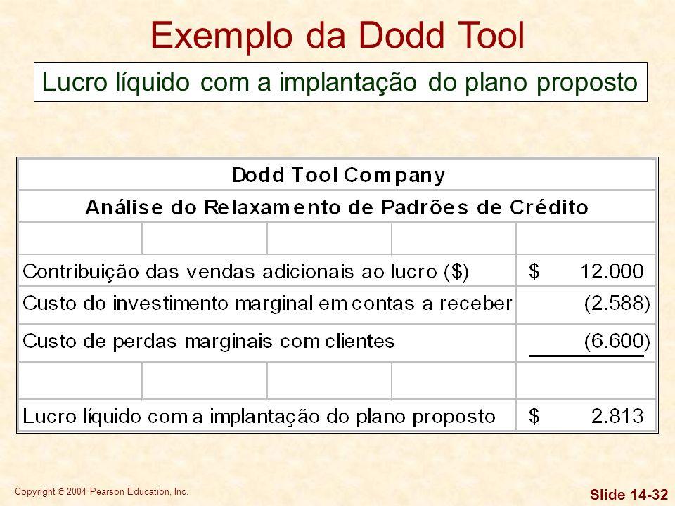 Copyright © 2004 Pearson Education, Inc. Slide 14-31 Exemplo da Dodd Tool Custo de perdas marginais com clientes