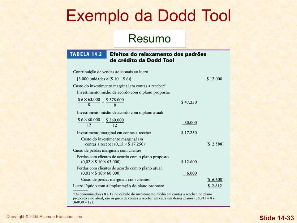 Copyright © 2004 Pearson Education, Inc. Slide 14-32 Exemplo da Dodd Tool Lucro líquido com a implantação do plano proposto