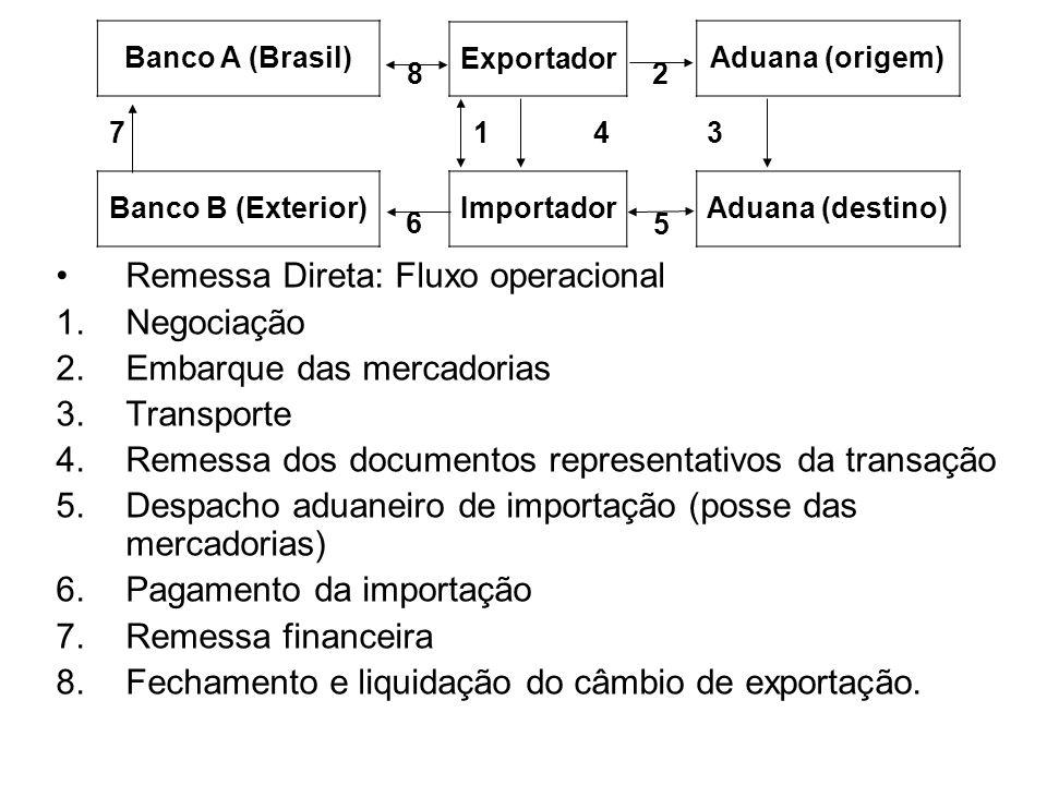 Pagamentos e Recebimentos Internacionais 2.3 Cobrança Após o embarque da mercadoria, o exportador contrata um banco no seu país para efetuar a cobrança.
