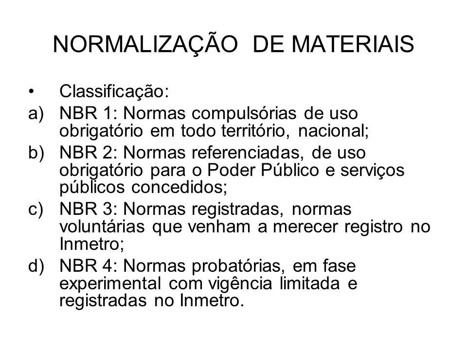 NORMALIZAÇÃO DE MATERIAIS Classificação: a)NBR 1: Normas compulsórias de uso obrigatório em todo território, nacional; b)NBR 2: Normas referenciadas,