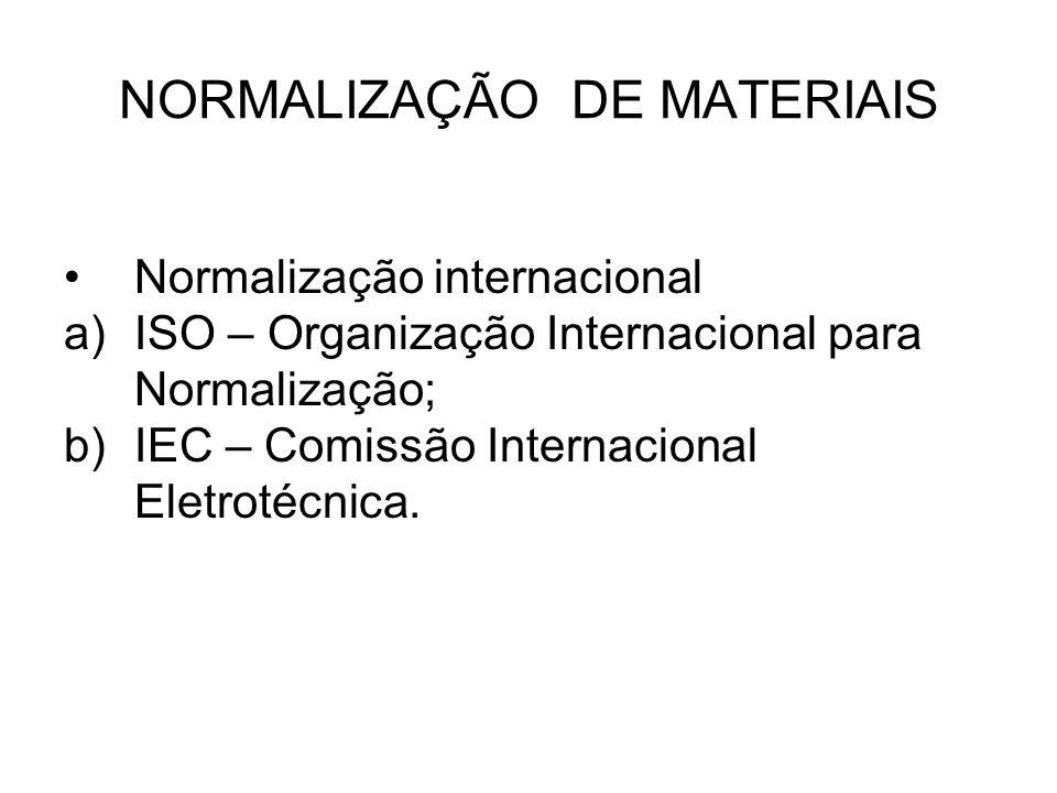 NORMALIZAÇÃO DE MATERIAIS Normalização internacional a)ISO – Organização Internacional para Normalização; b)IEC – Comissão Internacional Eletrotécnica