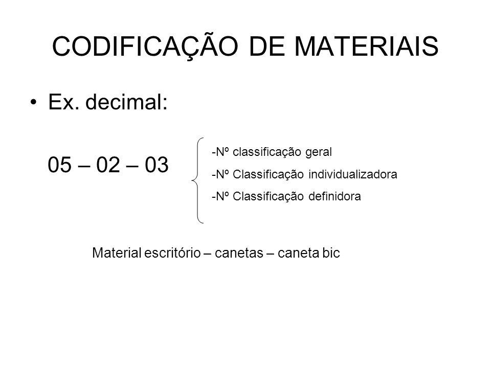 CODIFICAÇÃO DE MATERIAIS Ex. decimal: 05 – 02 – 03 -Nº classificação geral -Nº Classificação individualizadora -Nº Classificação definidora Material e