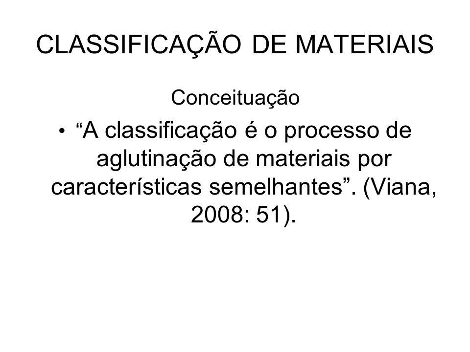 CLASSIFICAÇÃO DE MATERIAIS Conceituação A classificação é o processo de aglutinação de materiais por características semelhantes. (Viana, 2008: 51).