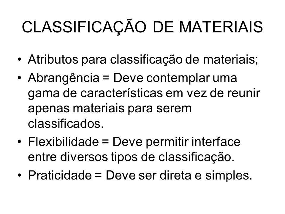 CLASSIFICAÇÃO DE MATERIAIS Atributos para classificação de materiais; Abrangência = Deve contemplar uma gama de características em vez de reunir apena